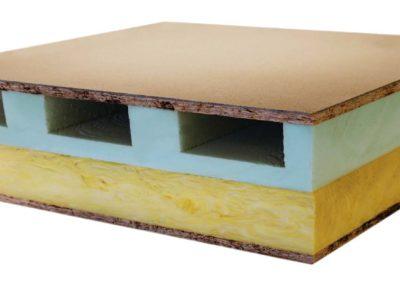Tetto ventilato standard Ra = Pannello sandwich x tetti ventilati